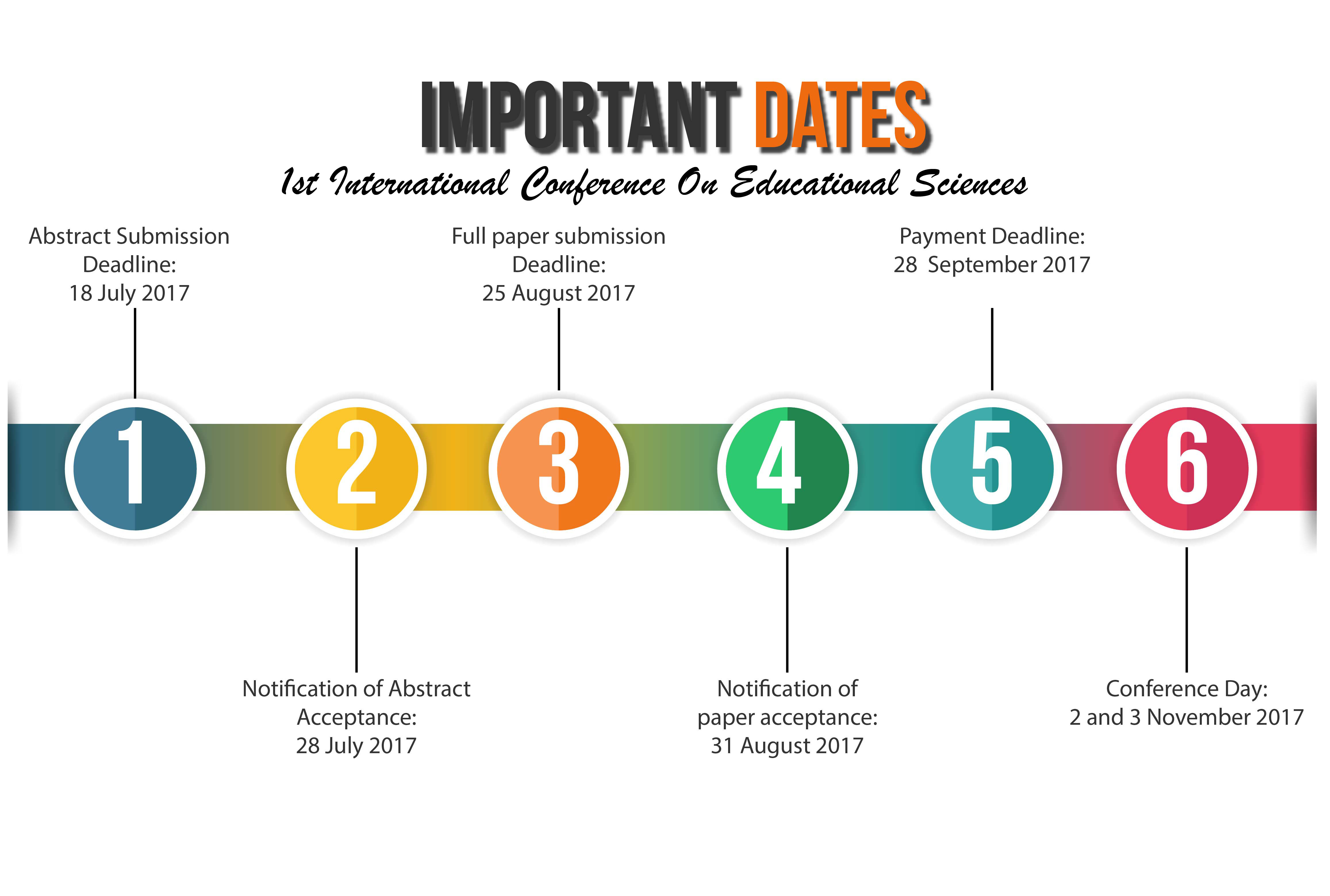 The First International Conference on Educational Sciences (ICES)